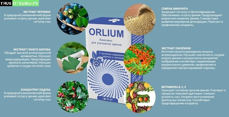 Основной состав средства Орлиум